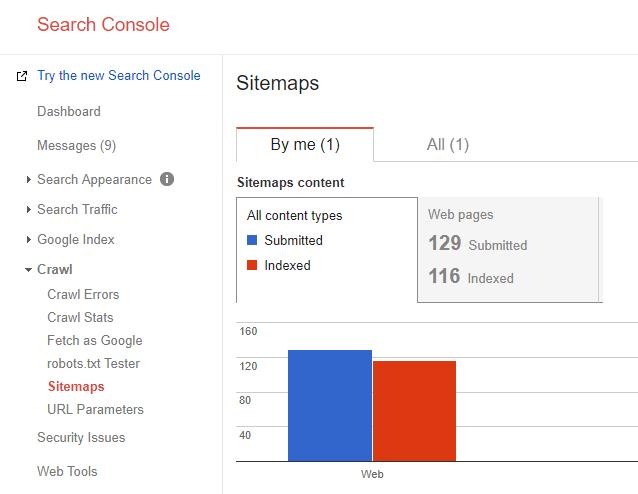 sitemapxml google console curtain design lajada